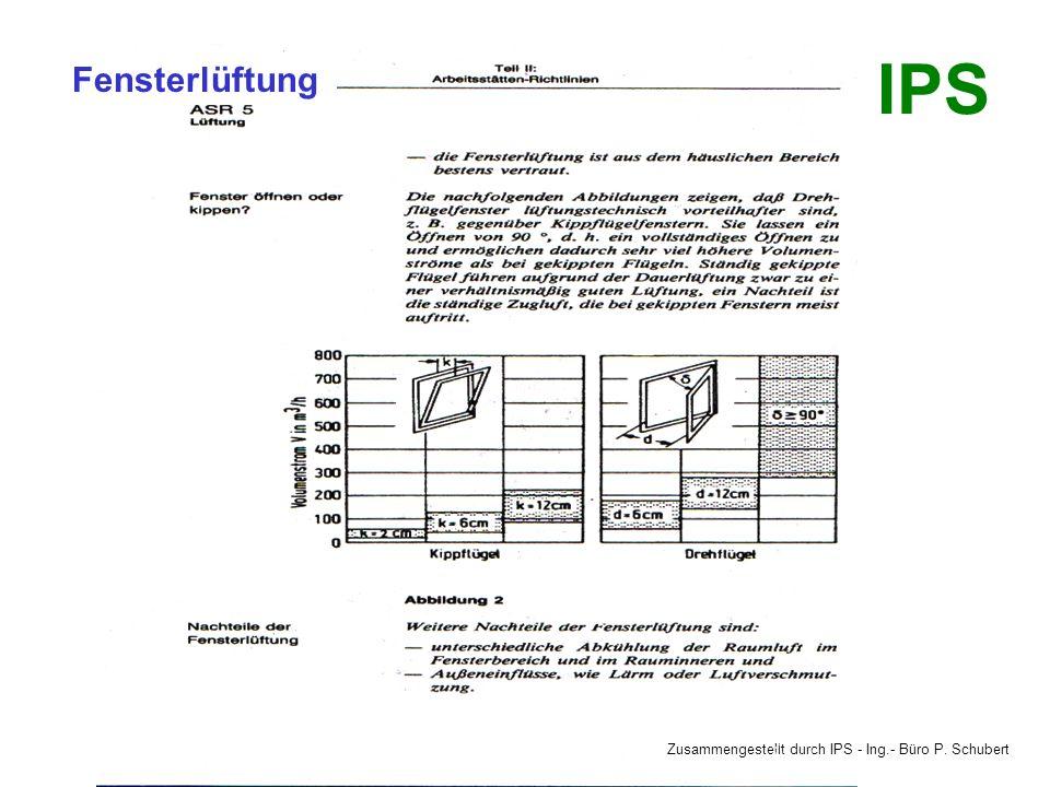 Zusammengestellt durch IPS - Ing.- Büro P. Schubert IPS Welche Möglichkeiten habe ich als Raumnutzer das Raumklima zu verändern / beeinflussen ?