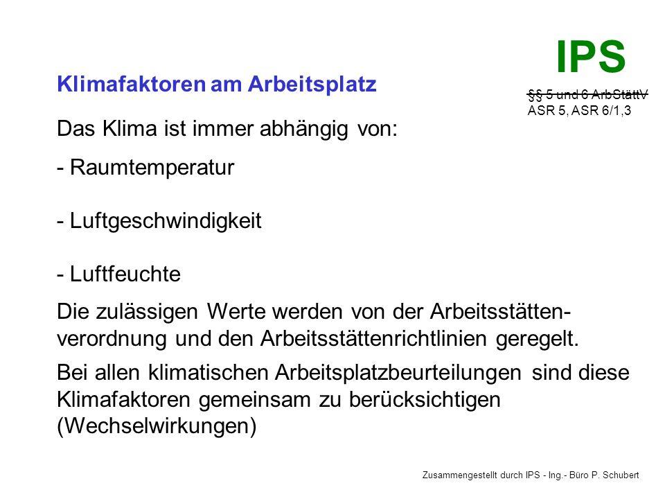 Zusammengestellt durch IPS - Ing.- Büro P. Schubert IPS Bedeutung des Klimas am Arbeitsplatz Der Klimabereich in dem sich ein Mensch wohl fühlt, ist i