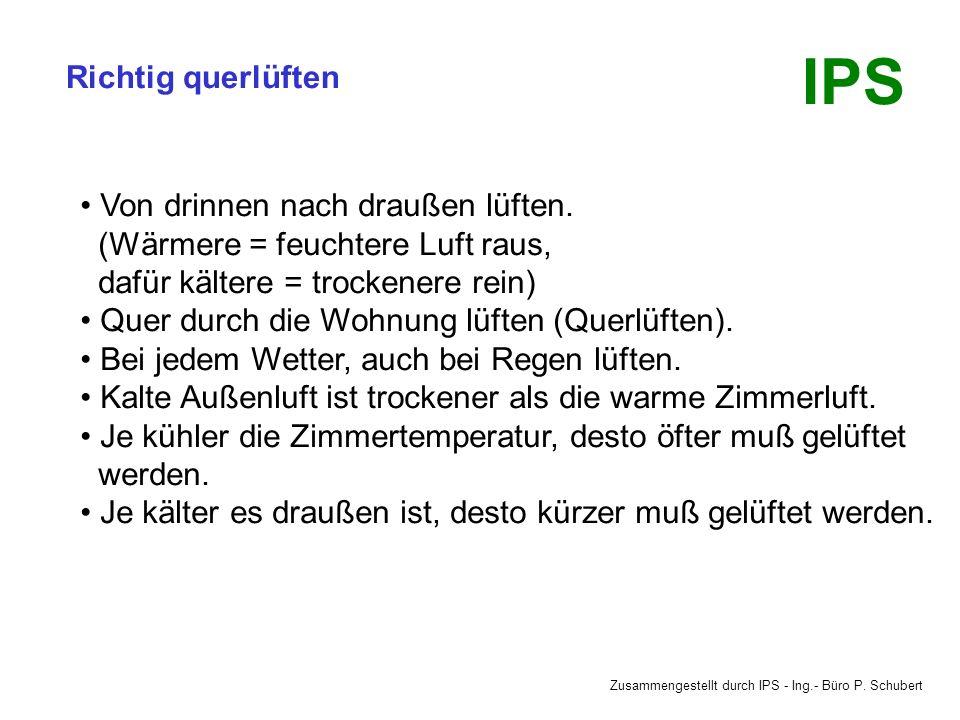 Zusammengestellt durch IPS - Ing.- Büro P. Schubert IPS Fensterlüftung Fenster in Kippstellung0,3 - 4 pro Stunde Fenster halb geöffnet4 -10 pro Stunde