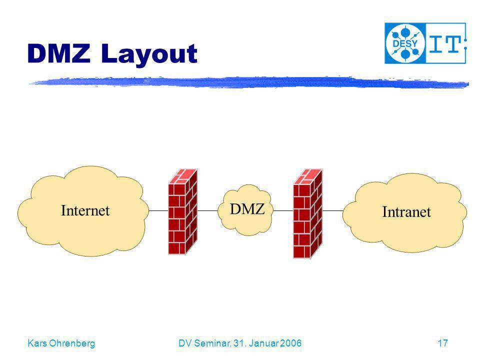Kars OhrenbergDV Seminar, 31. Januar 200617 DMZ Layout Internet DMZ Intranet