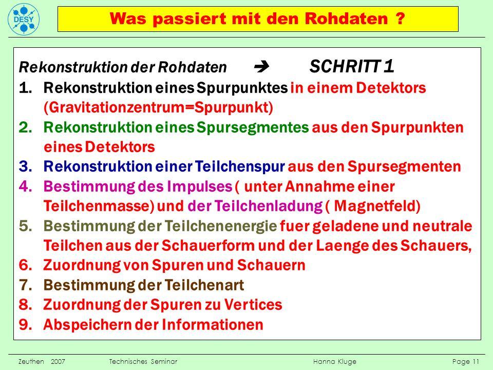 Zeuthen 2007 Technisches Seminar Hanna Kluge Page 11 Rekonstruktion der Rohdaten SCHRITT 1 1.Rekonstruktion eines Spurpunktes in einem Detektors (Grav