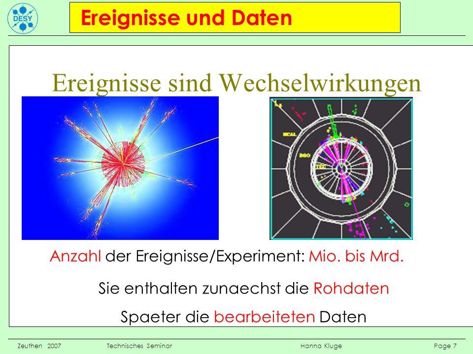 Ereignisse und Daten Zeuthen 2007 Technisches Seminar Hanna Kluge Page 7 Ereignisse sind Wechselwirkungen Sie enthalten zunaechst die Rohdaten Spaeter