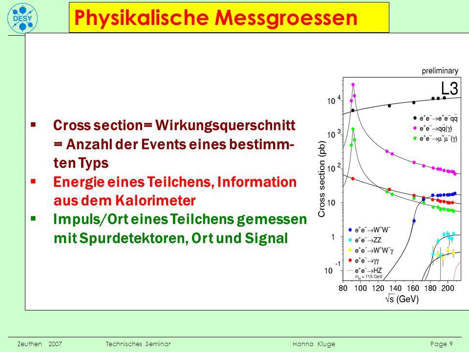 Physikalische Messgroessen Zeuthen 2007 Technisches Seminar Hanna Kluge Page 9 Cross section= Wirkungsquerschnitt = Anzahl der Events eines bestimm- t