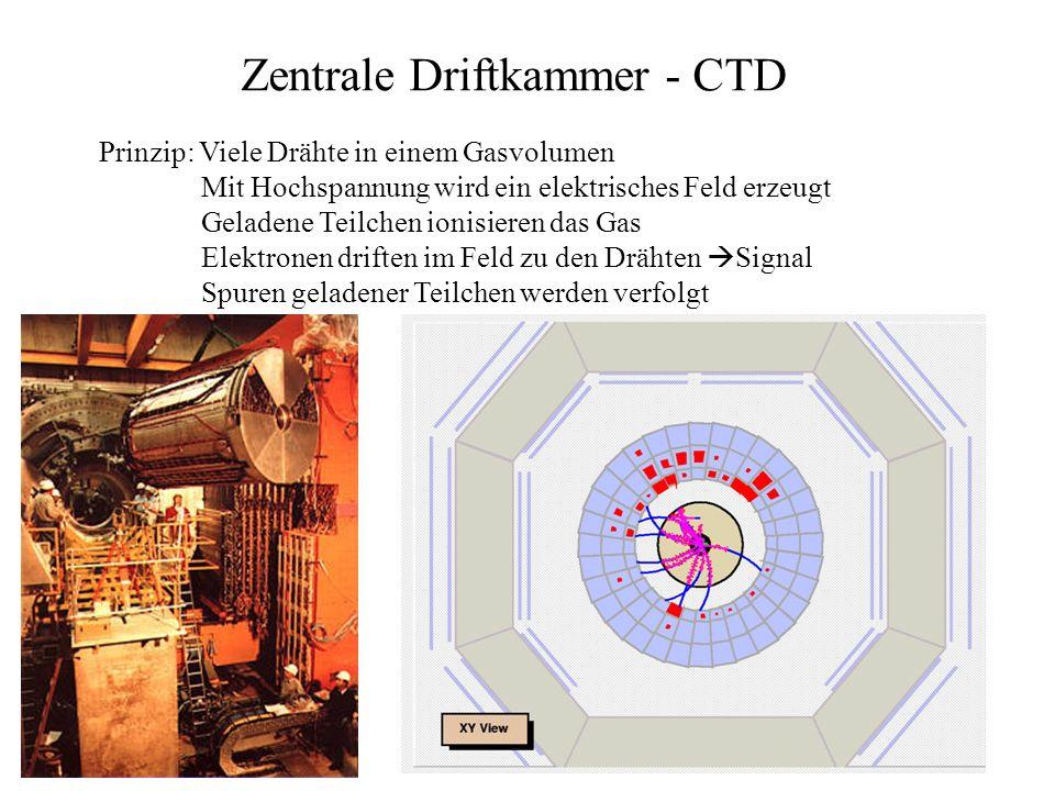 Zentrale Driftkammer - CTD Prinzip: Viele Drähte in einem Gasvolumen Mit Hochspannung wird ein elektrisches Feld erzeugt Geladene Teilchen ionisieren