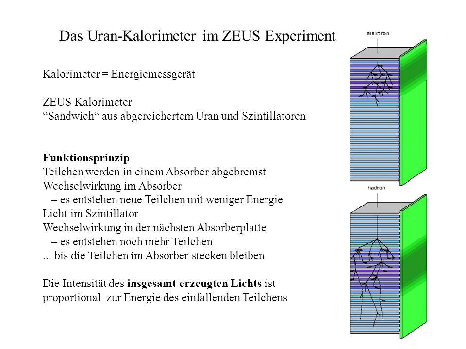 Das Uran-Kalorimeter im ZEUS Experiment Kalorimeter = Energiemessgerät ZEUS Kalorimeter Sandwich aus abgereichertem Uran und Szintillatoren Funktionsp