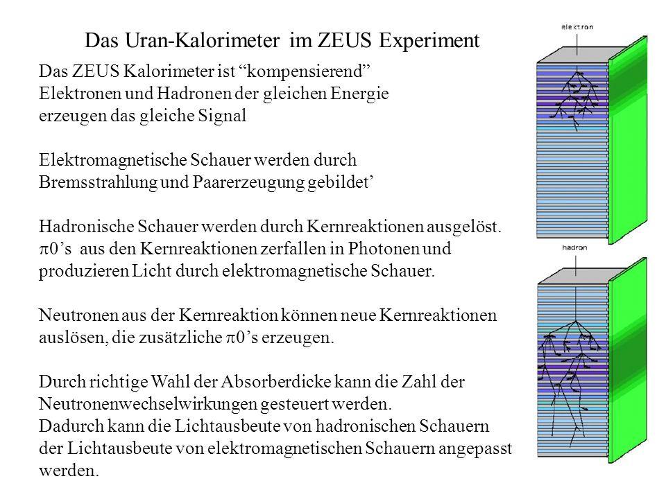 Das Uran-Kalorimeter im ZEUS Experiment Das ZEUS Kalorimeter ist kompensierend Elektronen und Hadronen der gleichen Energie erzeugen das gleiche Signa