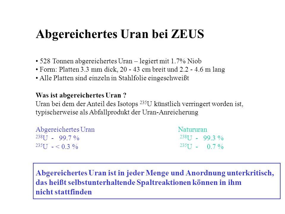 Abgereichertes Uran bei ZEUS 528 Tonnen abgereichertes Uran – legiert mit 1.7% Niob Form: Platten 3.3 mm dick, 20 - 43 cm breit und 2.2 - 4.6 m lang A