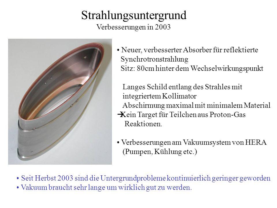 Strahlungsuntergrund Verbesserungen in 2003 Neuer, verbesserter Absorber für reflektierte Synchrotronstrahlung Sitz: 80cm hinter dem Wechselwirkungspu