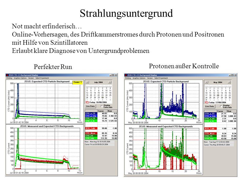 Strahlungsuntergrund Not macht erfinderisch… Online-Vorhersagen, des Driftkammerstromes durch Protonen und Positronen mit Hilfe von Szintillatoren Erl