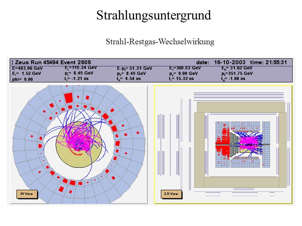 Strahlungsuntergrund Strahl-Restgas-Wechselwirkung