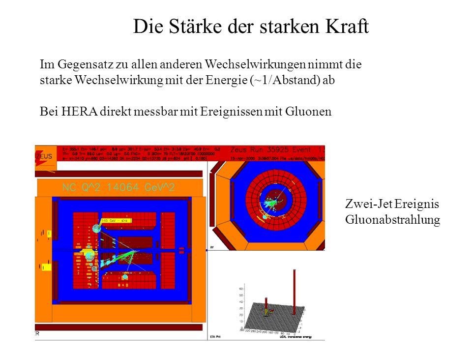 Die Stärke der starken Kraft Im Gegensatz zu allen anderen Wechselwirkungen nimmt die starke Wechselwirkung mit der Energie (~1/Abstand) ab Bei HERA d