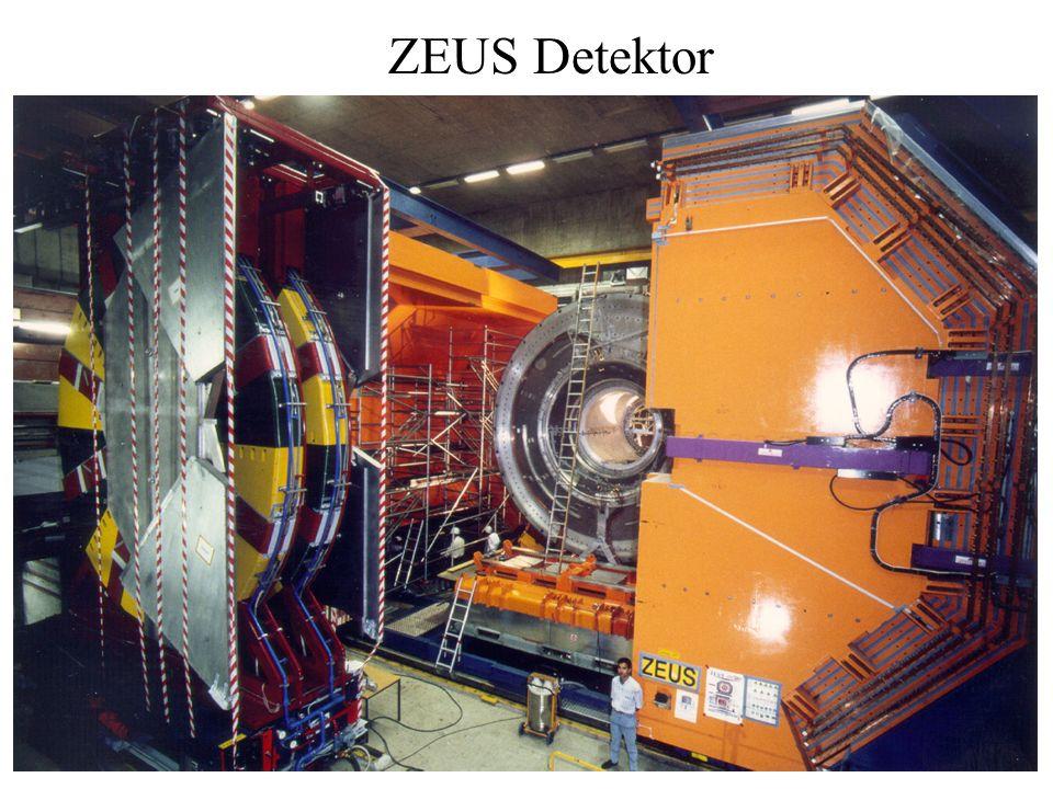 Strahlungsuntergrund Verbesserungen in 2003 Neuer, verbesserter Absorber für reflektierte Synchrotronstrahlung Sitz: 80cm hinter dem Wechselwirkungspunkt Langes Schild entlang des Strahles mit integriertem Kollimator Abschirmung maximal mit minimalem Material Kein Target für Teilchen aus Proton-Gas Reaktionen.