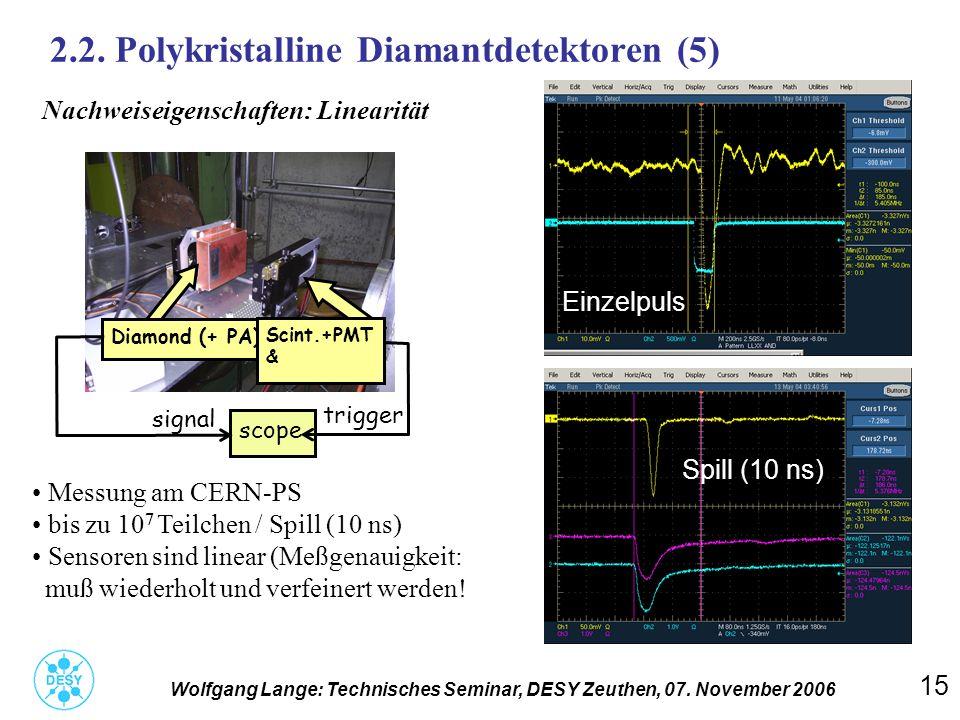 15 2.2. Polykristalline Diamantdetektoren (5) Wolfgang Lange: Technisches Seminar, DESY Zeuthen, 07. November 2006 Nachweiseigenschaften: Linearität M