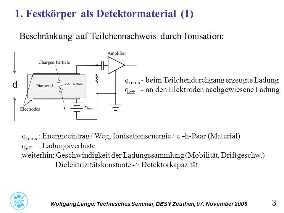 4 1.Festkörper als Detektormaterial (2) Wolfgang Lange: Technisches Seminar, DESY Zeuthen, 07.