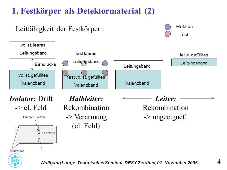 4 1. Festkörper als Detektormaterial (2) Wolfgang Lange: Technisches Seminar, DESY Zeuthen, 07. November 2006 Leitfähigkeit der Festkörper : vollst. g
