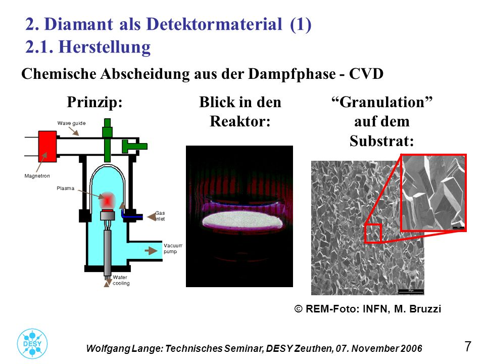 8 2.1.Herstellung (2) Wolfgang Lange: Technisches Seminar, DESY Zeuthen, 07.