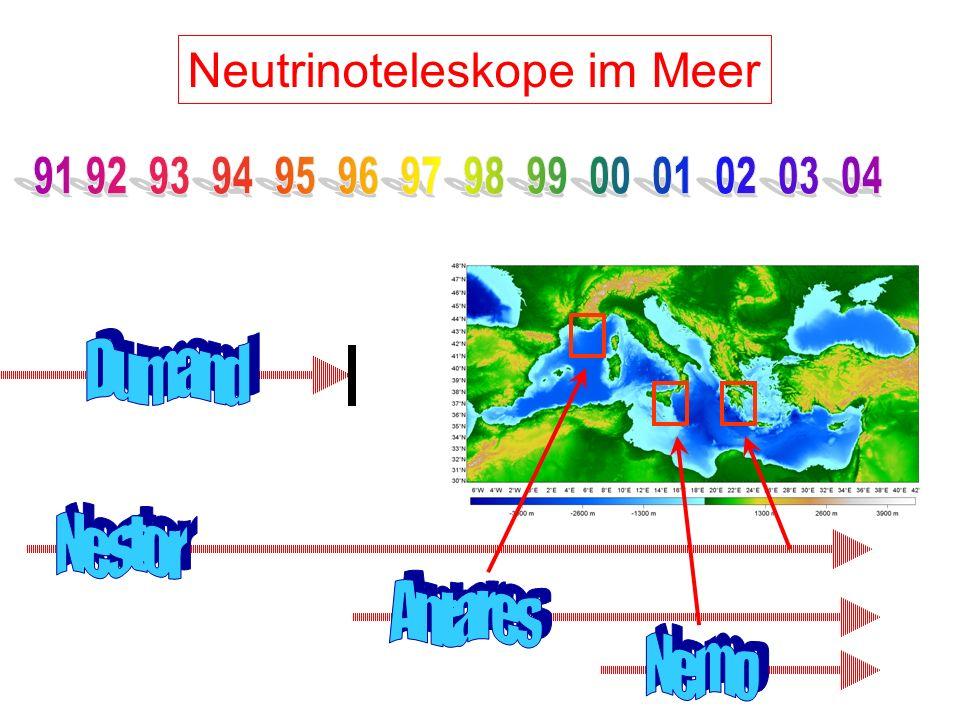 Die Konkurrenz: Projekte im Mittelmeer 4100m 2400m 3400m ANTARES NEMO NESTOR