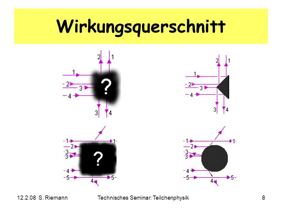 12.2.08 S.RiemannTechnisches Seminar: Teilchenphysik19 Im Kreis herum oder gerade aus??.