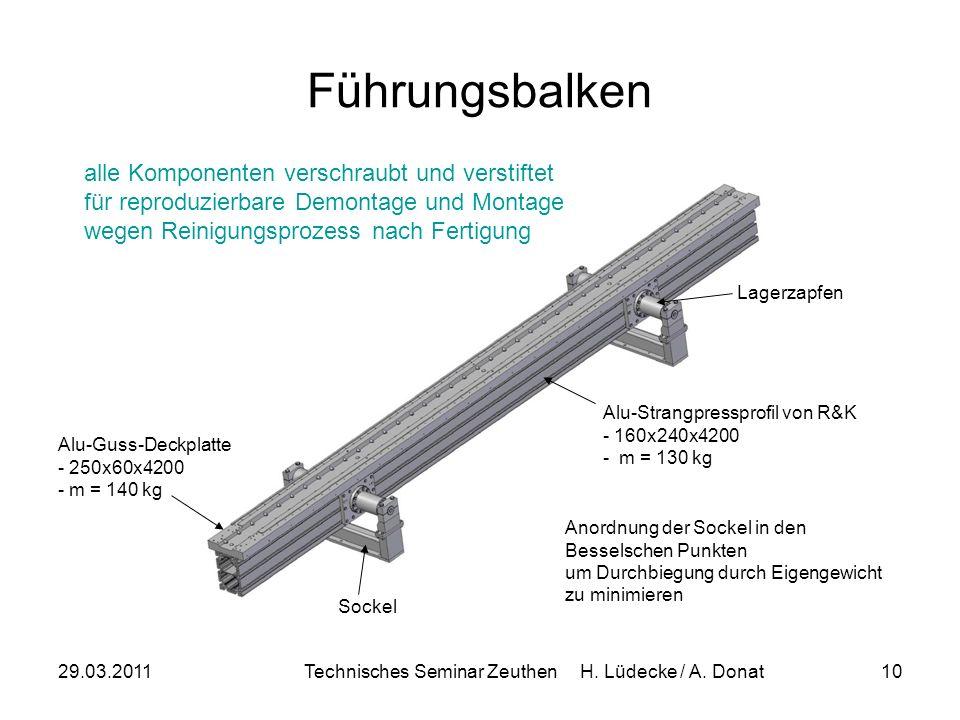 29.03.2011Technisches Seminar Zeuthen H. Lüdecke / A. Donat10 Führungsbalken Alu-Strangpressprofil von R&K - 160x240x4200 - m = 130 kg Alu-Guss-Deckpl
