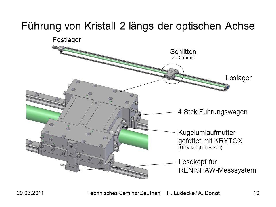 29.03.2011Technisches Seminar Zeuthen H. Lüdecke / A. Donat19 Führung von Kristall 2 längs der optischen Achse Schlitten Loslager Festlager 4 Stck Füh