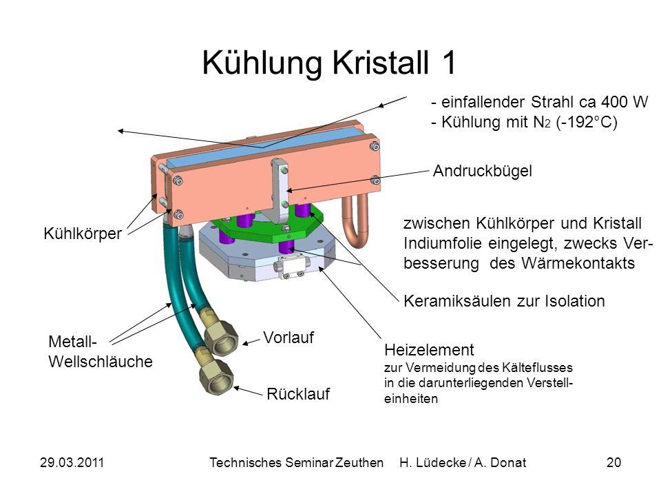 29.03.2011Technisches Seminar Zeuthen H. Lüdecke / A. Donat20 Kühlung Kristall 1 - einfallender Strahl ca 400 W - Kühlung mit N 2 (-192°C) Kühlkörper