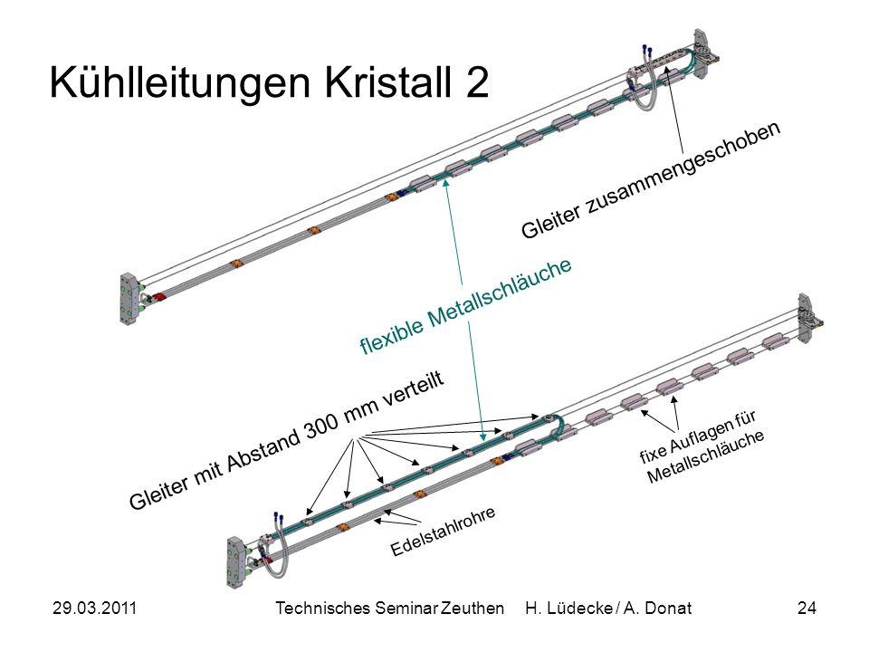 29.03.2011Technisches Seminar Zeuthen H. Lüdecke / A. Donat24 Kühlleitungen Kristall 2 Gleiter zusammengeschoben Gleiter mit Abstand 300 mm verteilt f