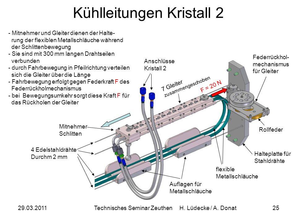 29.03.2011Technisches Seminar Zeuthen H. Lüdecke / A. Donat25 Kühlleitungen Kristall 2 Anschlüsse Kristall 2 Halteplatte für Stahldrähte Auflagen für