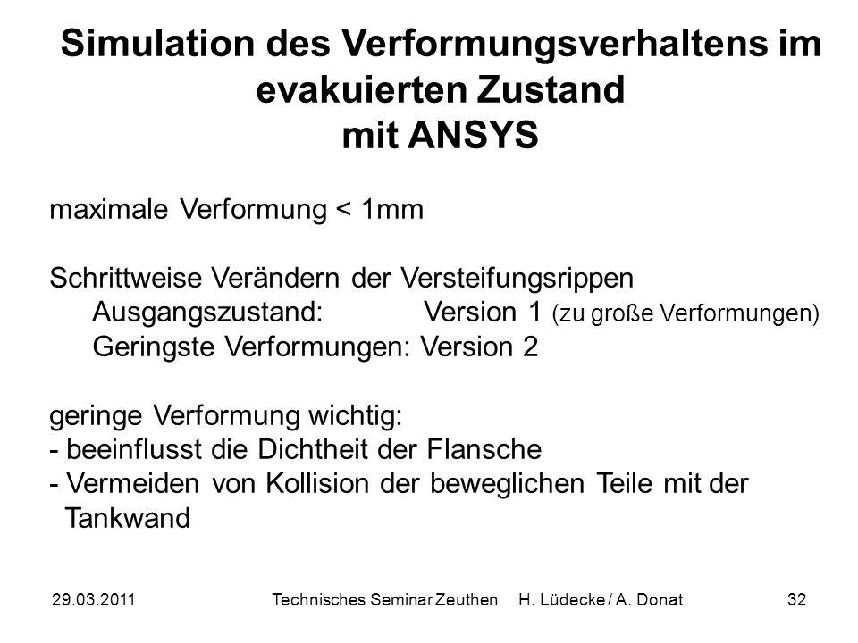 29.03.2011Technisches Seminar Zeuthen H. Lüdecke / A. Donat32 Simulation des Verformungsverhaltens im evakuierten Zustand mit ANSYS maximale Verformun