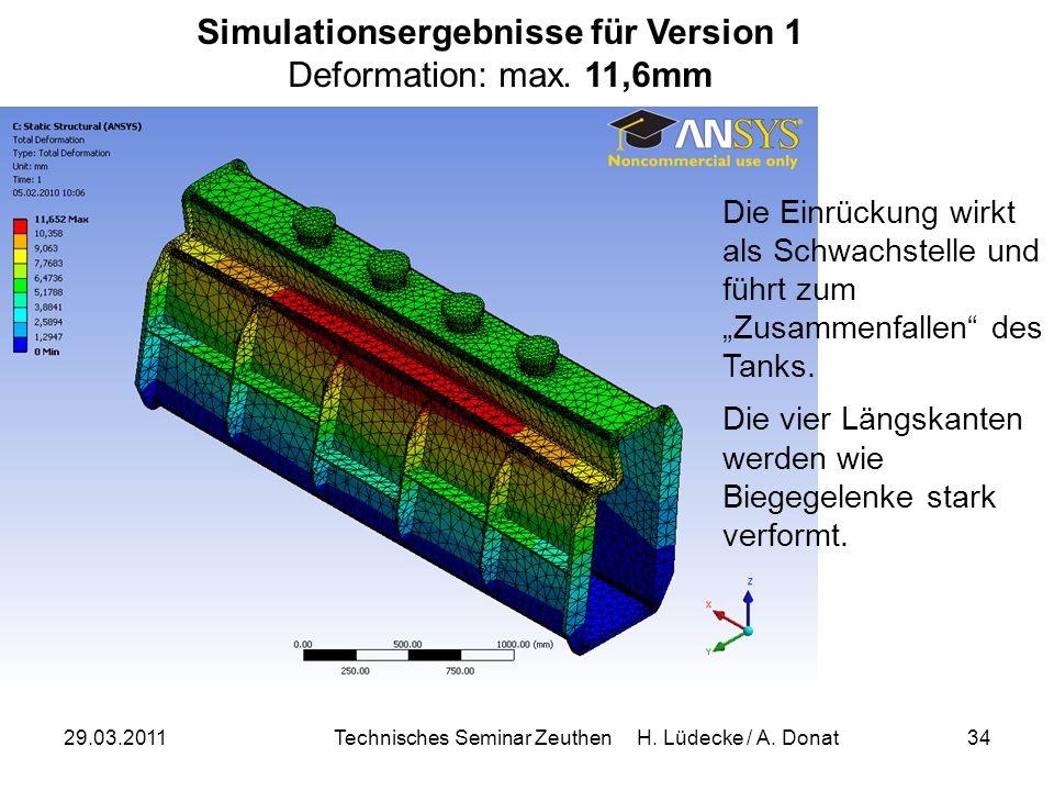 29.03.2011Technisches Seminar Zeuthen H. Lüdecke / A. Donat34 Die Einrückung wirkt als Schwachstelle und führt zum Zusammenfallen des Tanks. Die vier