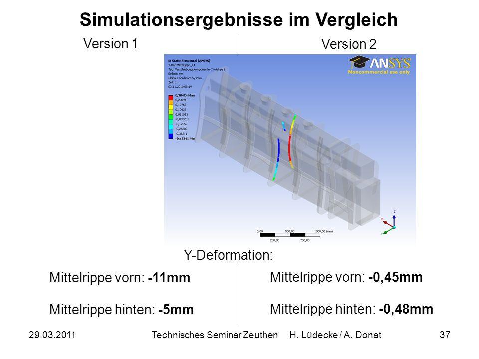 29.03.2011Technisches Seminar Zeuthen H. Lüdecke / A. Donat37 Simulationsergebnisse im Vergleich Version 1 Version 2 Mittelrippe vorn: -11mm Mittelrip