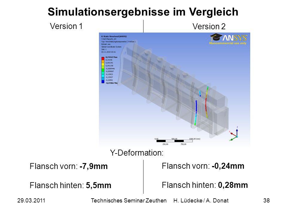 29.03.2011Technisches Seminar Zeuthen H. Lüdecke / A. Donat38 Simulationsergebnisse im Vergleich Version 1 Version 2 Flansch vorn: -7,9mm Flansch hint