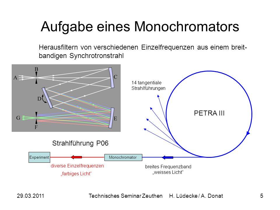 29.03.2011Technisches Seminar Zeuthen H. Lüdecke / A. Donat5 Aufgabe eines Monochromators Herausfiltern von verschiedenen Einzelfrequenzen aus einem b