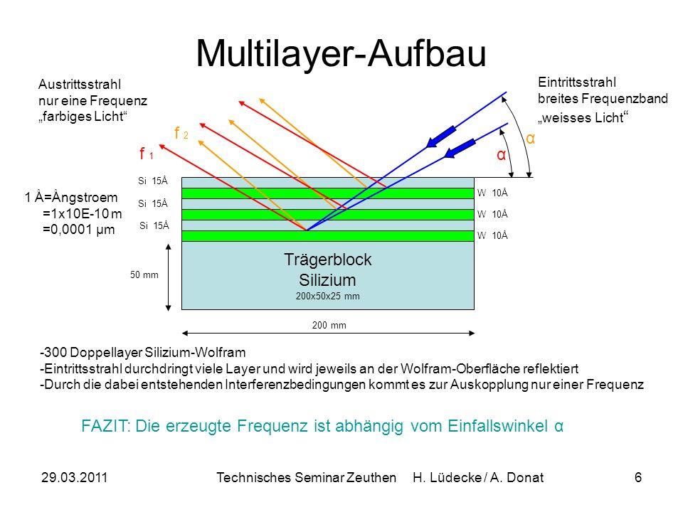 29.03.2011Technisches Seminar Zeuthen H. Lüdecke / A. Donat6 Multilayer-Aufbau Trägerblock Silizium 200x50x25 mm 200 mm 50 mm Si 15Å W 10Å 1 Å=Ångstro