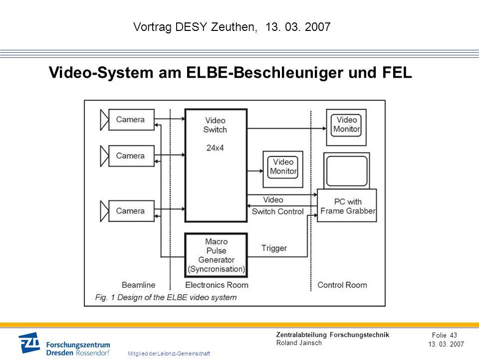 Vortrag DESY Zeuthen, 13. 03. 2007 13. 03. 2007 Folie 43 Zentralabteilung Forschungstechnik Roland Jainsch Mitglied der Leibniz-Gemeinschaft Video-Sys