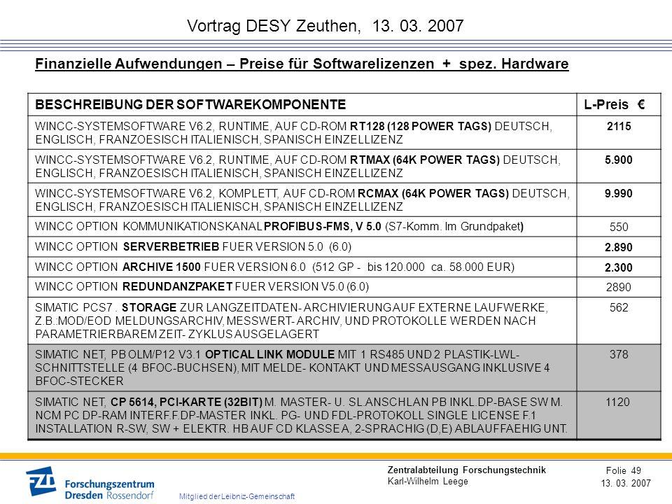 Vortrag DESY Zeuthen, 13. 03. 2007 13. 03. 2007 Folie 49 Zentralabteilung Forschungstechnik Karl-Wilhelm Leege Mitglied der Leibniz-Gemeinschaft Finan