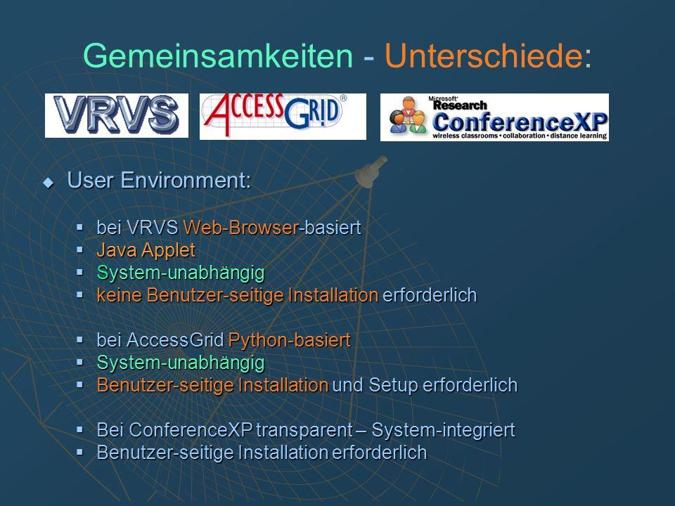 Gemeinsamkeiten - Unterschiede: Verbindung zu kommerziellen Konferenzanlagen: Verbindung zu kommerziellen Konferenzanlagen: bei VRVS durch integriertes H.323 / SIP Interface bei VRVS durch integriertes H.323 / SIP Interface Verbindung auch zu MCUs Verbindung auch zu MCUs Gatekeeper Nutzung Gatekeeper Nutzung bei AccessGrid kein H.323 / SIP Interface bei AccessGrid kein H.323 / SIP Interface Benutzung des VRVS Interfaces Benutzung des VRVS Interfaces bei ConferenceXP kein H.323 / SIP Interface bei ConferenceXP kein H.323 / SIP Interface