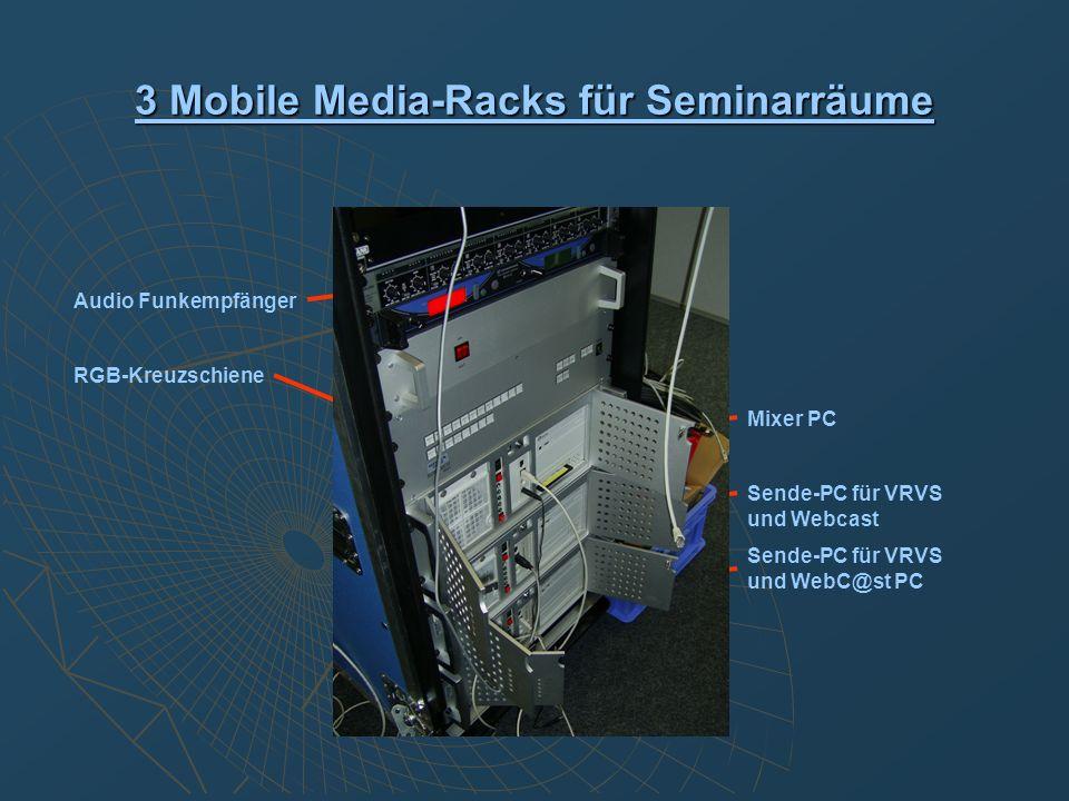 Die 3 PCs im Media Rack und ihre Funktionen Mischer PC: Mischer PC: Kamera Kontrolle Kamera Kontrolle Steuerung der RGB 4x8 Kreuzschiene (Signalumschaltung) Steuerung der RGB 4x8 Kreuzschiene (Signalumschaltung) Mischen des Video Ausgangssignals aus 2 Video- und 2 RGB Quellen Mischen des Video Ausgangssignals aus 2 Video- und 2 RGB Quellen Sende-PCs für VRVS und Webc@ast: Sende-PCs für VRVS und Webc@ast: Kontrolle der VRVS Session Kontrolle der VRVS Session alternativ PolyCom PVX Videokonferenz alternativ PolyCom PVX Videokonferenz Real Producer für Live / Archiv-Webcast Aufzeichnung Real Producer für Live / Archiv-Webcast Aufzeichnung Alternative Quelle für Vortrag (pdf, ppt) Alternative Quelle für Vortrag (pdf, ppt)