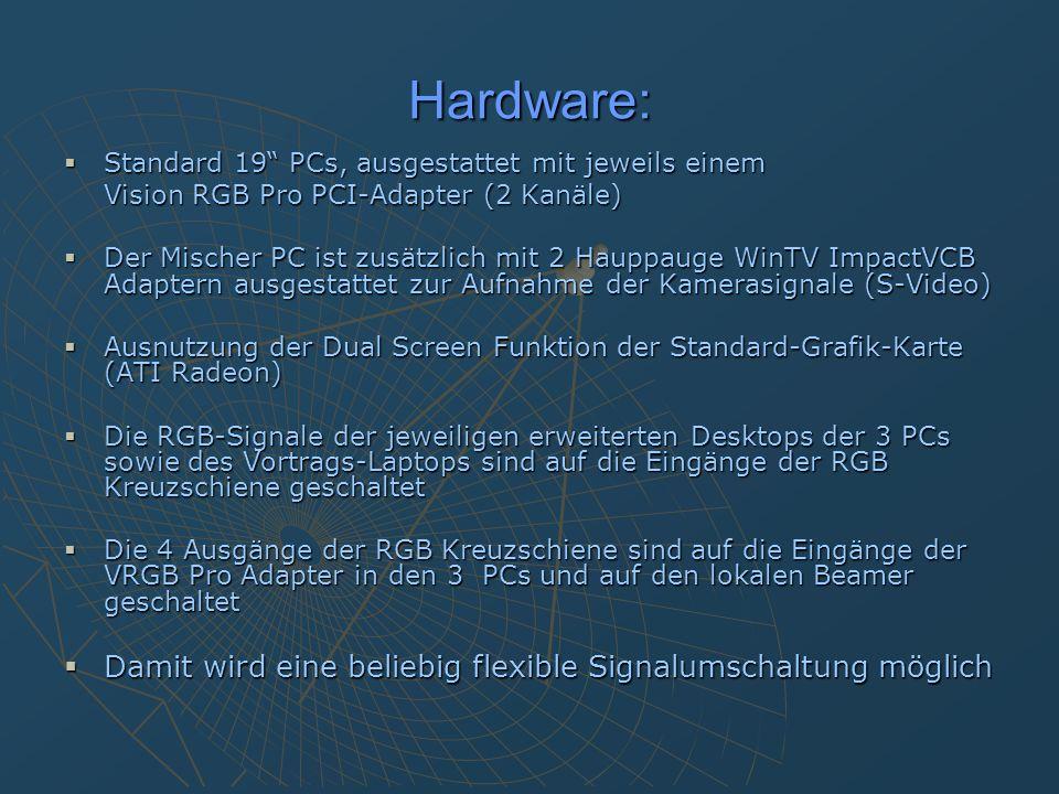 Der Mischer-PC RGB Kreuzschienen- Steuerung über IP Kamera-Steuerung: Lokal oder über IP