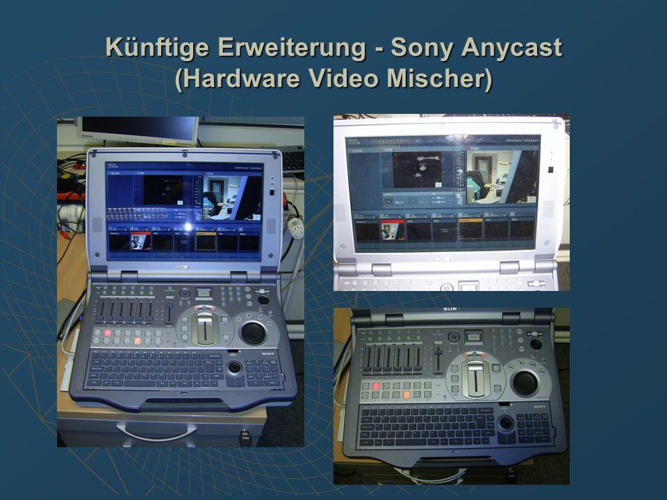 High Quality Video DVTS (Digital Video Transport System) DVTS (Digital Video Transport System) DVTS VLC (VideoLan Client) VLC (VideoLan Client) VLC