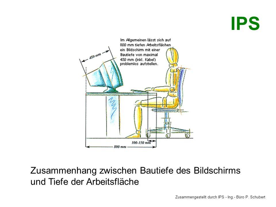 Zusammenhang zwischen Bautiefe des Bildschirms und Tiefe der Arbeitsfläche Zusammengestellt durch IPS - Ing.- Büro P.