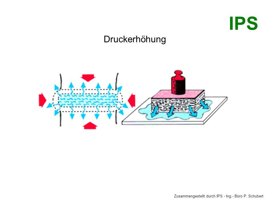 Druckerhöhung Zusammengestellt durch IPS - Ing.- Büro P. Schubert IPS
