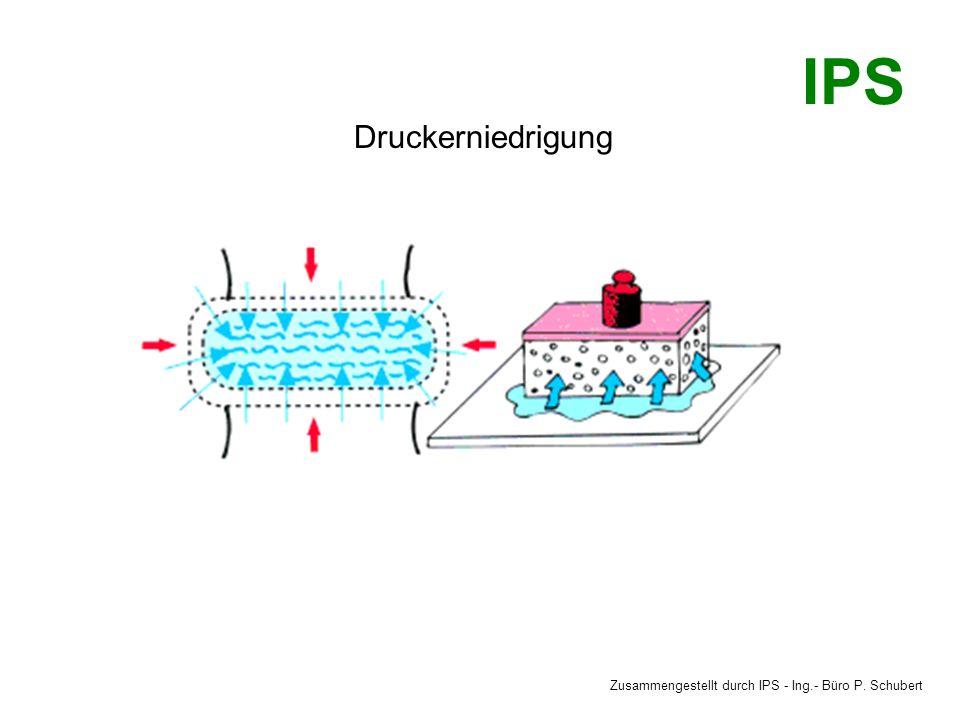 Druckerniedrigung Zusammengestellt durch IPS - Ing.- Büro P. Schubert IPS