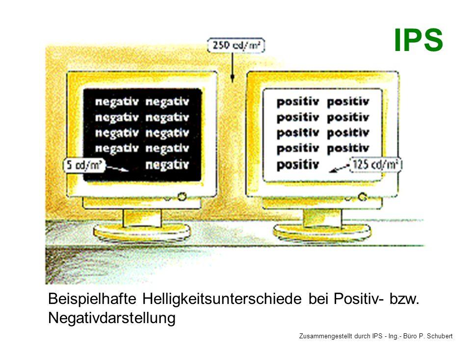 Beispielhafte Helligkeitsunterschiede bei Positiv- bzw.