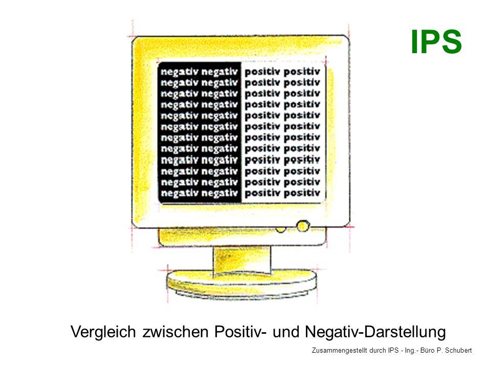 Vergleich zwischen Positiv- und Negativ-Darstellung Zusammengestellt durch IPS - Ing.- Büro P.