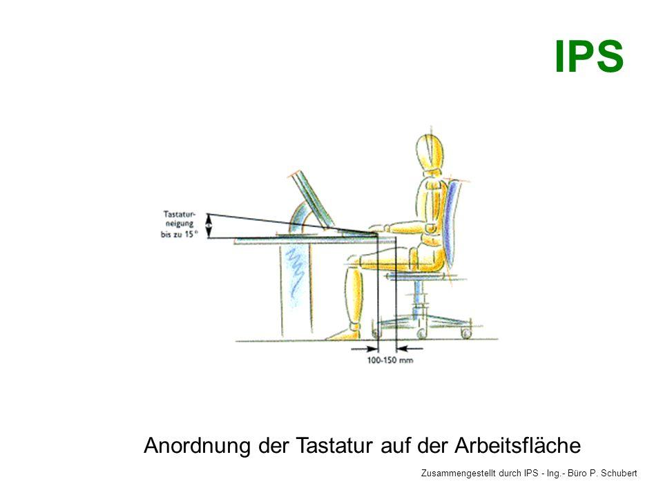 Anordnung der Tastatur auf der Arbeitsfläche Zusammengestellt durch IPS - Ing.- Büro P.