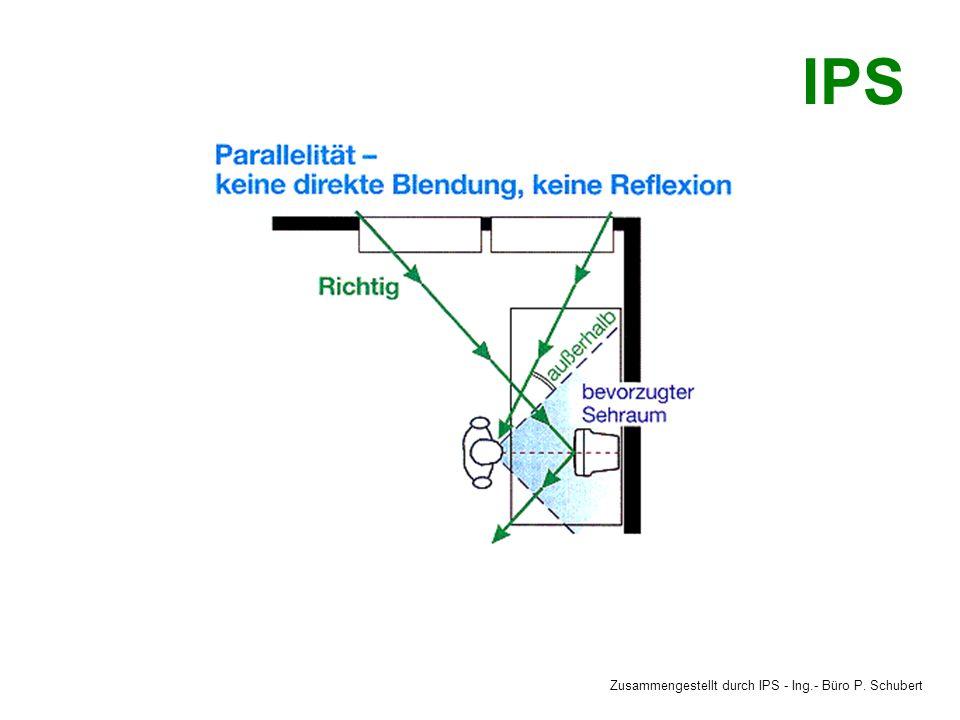 Zusammengestellt durch IPS - Ing.- Büro P. Schubert IPS
