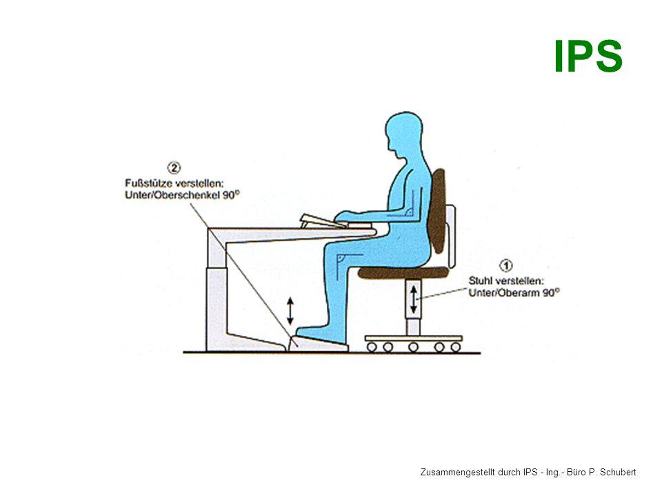 Dynamisches Sitzen Zusammengestellt durch IPS - Ing.- Büro P. Schubert IPS