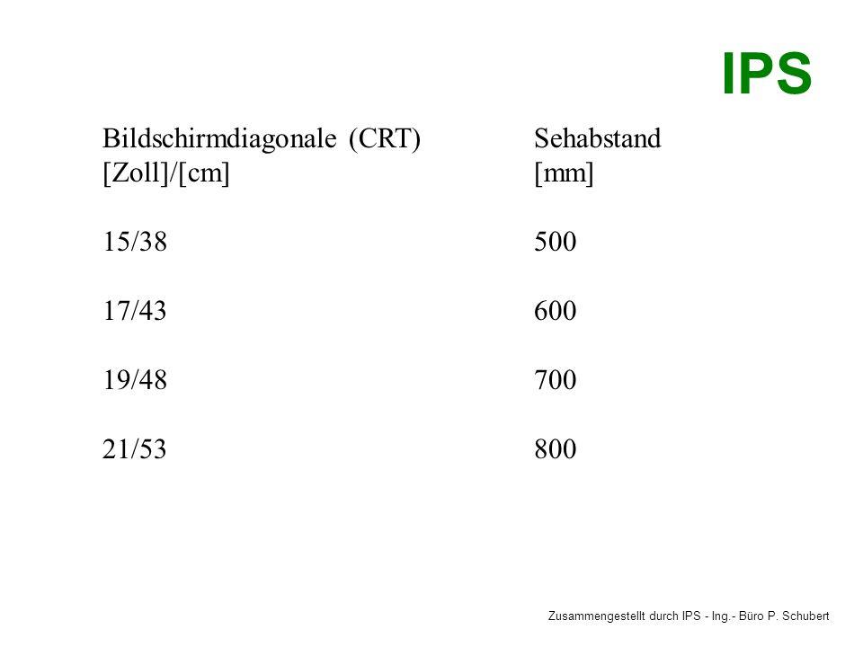 Bildschirmdiagonale (CRT) Sehabstand [Zoll]/[cm] [mm] 15/38 500 17/43 600 19/48700 21/53800 Zusammengestellt durch IPS - Ing.- Büro P.
