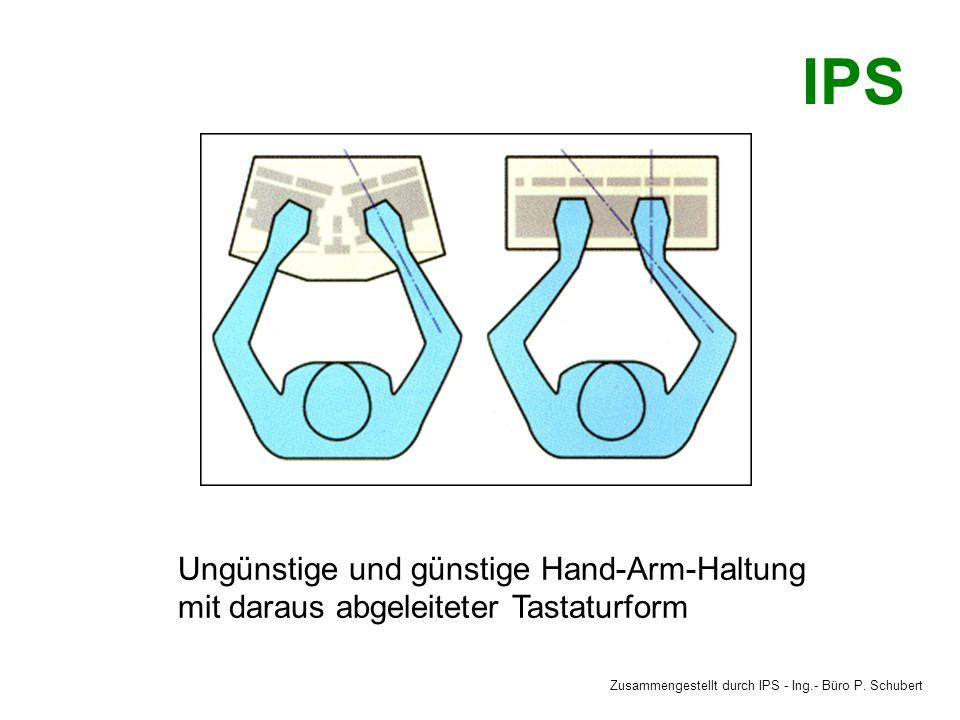 Ungünstige und günstige Hand-Arm-Haltung mit daraus abgeleiteter Tastaturform Zusammengestellt durch IPS - Ing.- Büro P.