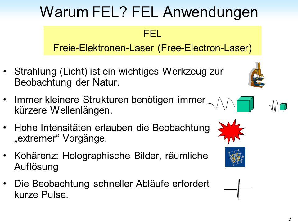 33 Strahldynamik+ : Wake Fielder Der Beschleuniger ist nach außen neutral.
